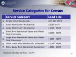 service categories for census