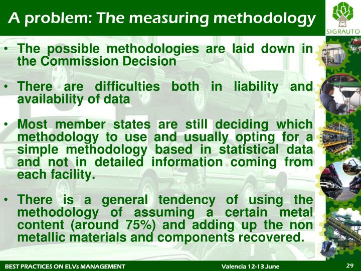 A problem: The measuring methodology