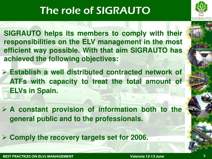 The role of SIGRAUTO