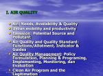 i air quality