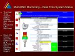 multi dnc monitoring real time system status