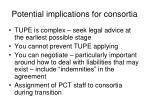 potential implications for consortia