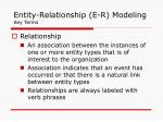entity relationship e r modeling key terms3