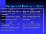 occupational trends of 16 types2