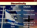 discontinuity1
