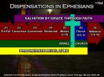 dispensations in ephesians