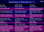 summary of romans 9 11