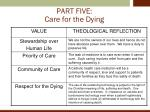 part five care for the dying