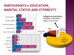 participants education marital status and ethnicity