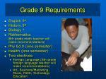 grade 9 requirements