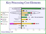 key processing cost elements