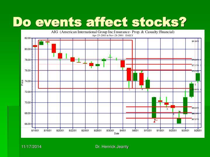 Do events affect stocks?