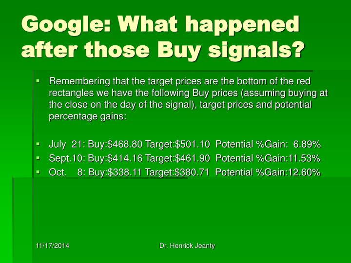 Google: What happened after those Buy signals?