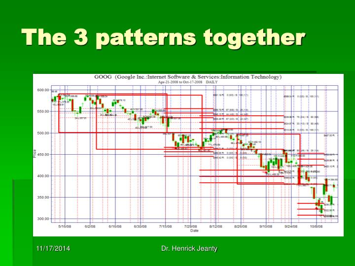 The 3 patterns together