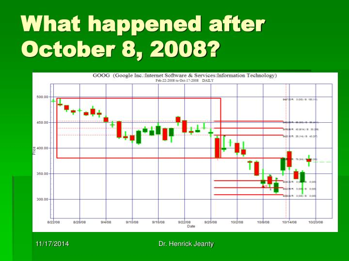 What happened after October 8, 2008?
