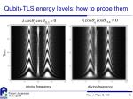 qubit tls energy levels how to probe them