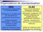 organisations de standardisation