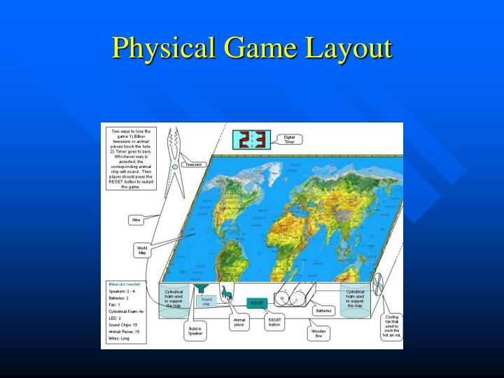 Physical Game Layout