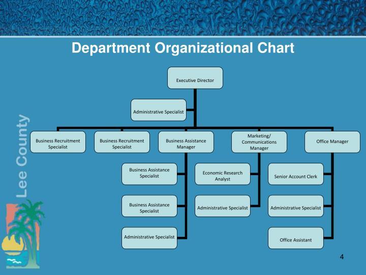 Department Organizational Chart
