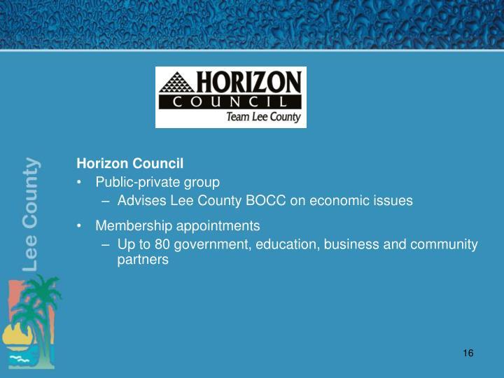 Horizon Council