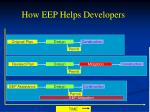 how eep helps developers