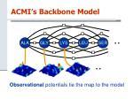 acmi s backbone model