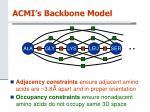 acmi s backbone model1
