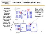 electron transfer with cyt c