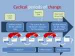 cyclical periods of change
