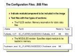 the configuration files bib files