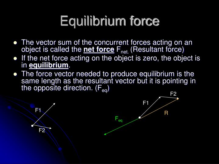 equilibrium of forces essay Equilibrium of forces a equilibrium of concurrent and non-concurrent force system 1) three force system 2)four force system b location of the center of gravity of cocrete shape.