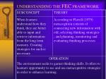 understanding the fec framework2