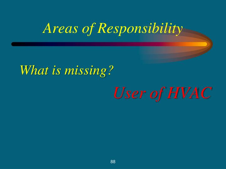 Areas of Responsibility