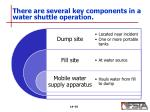 there are several key components in a water shuttle operation