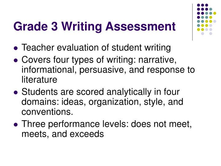 four types of writing These are the four types of writing that you can use to partially different each from creative writing.