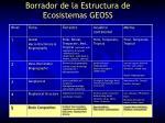 borrador de la estructura de ecosistemas geoss1