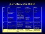 estructura para iabin