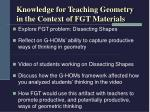 knowledge for teaching geometry in the context of fgt materials