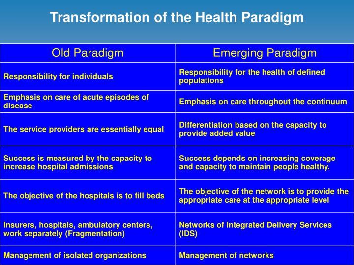 Transformation of the Health Paradigm