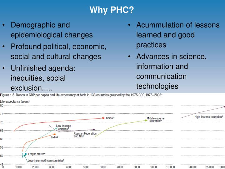 Demographic and epidemiological changes