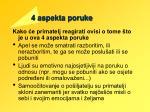4 aspekta poruke4