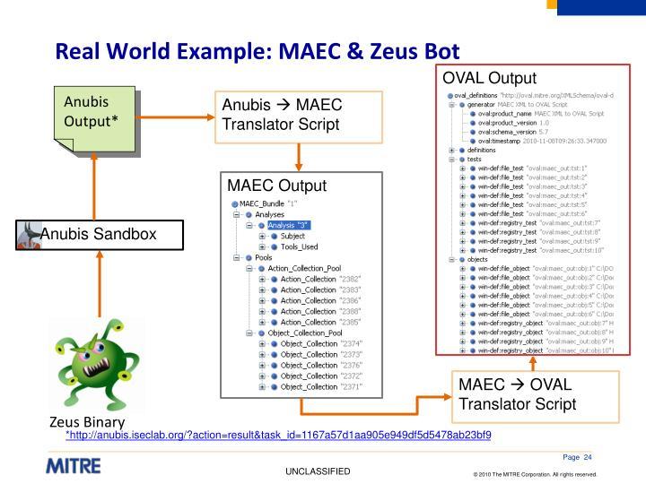 Real World Example: MAEC & Zeus