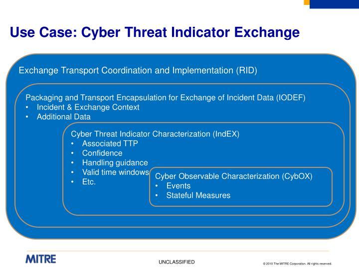 Use Case: Cyber Threat Indicator Exchange