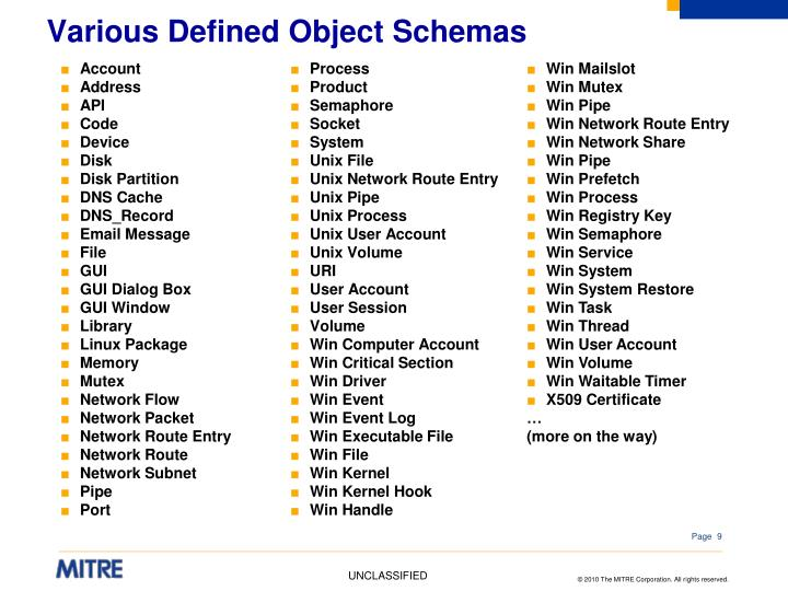Various Defined Object Schemas