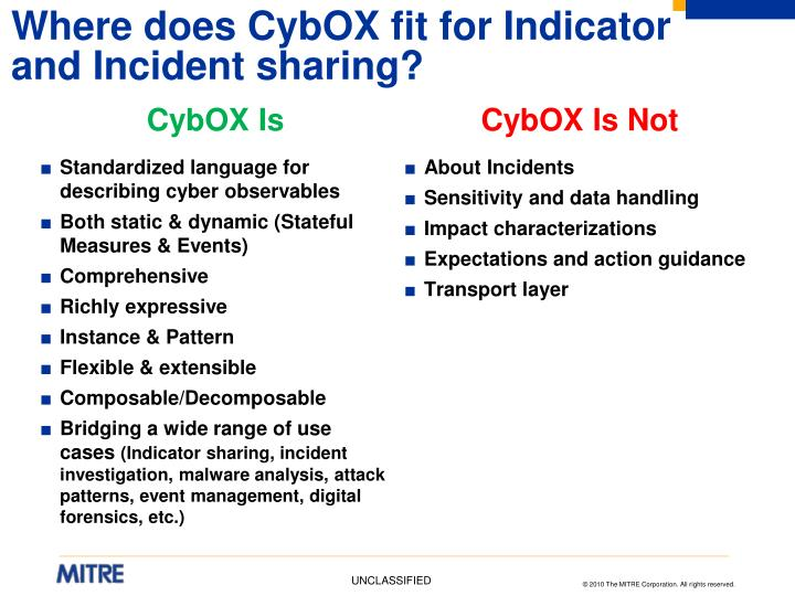 Where does CybOX fit for Indicator and Incident sharing?