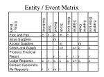 entity event matrix1