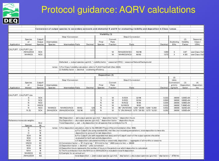Protocol guidance: AQRV calculations