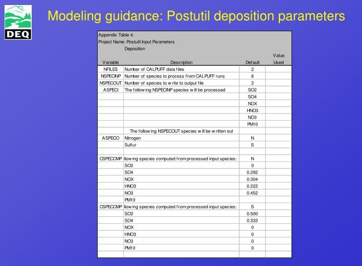 Modeling guidance: Postutil deposition parameters