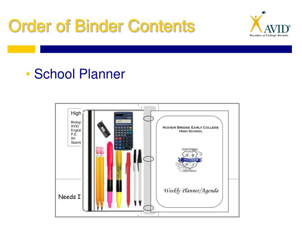 PPT - Organizing Your Binder PowerPoint Presentation - ID