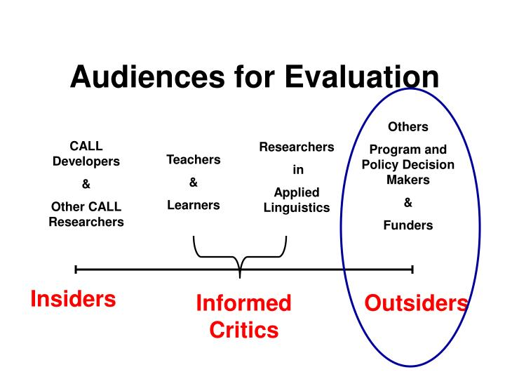 Audiences for Evaluation